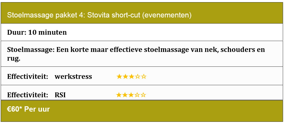 stovita short-cut