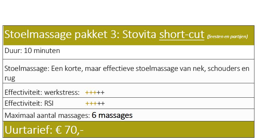 short cut 3